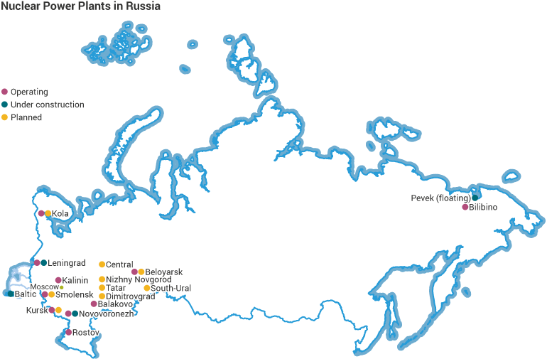 Location of operating, under construction and planned nuclear power plants in the Russian Federation