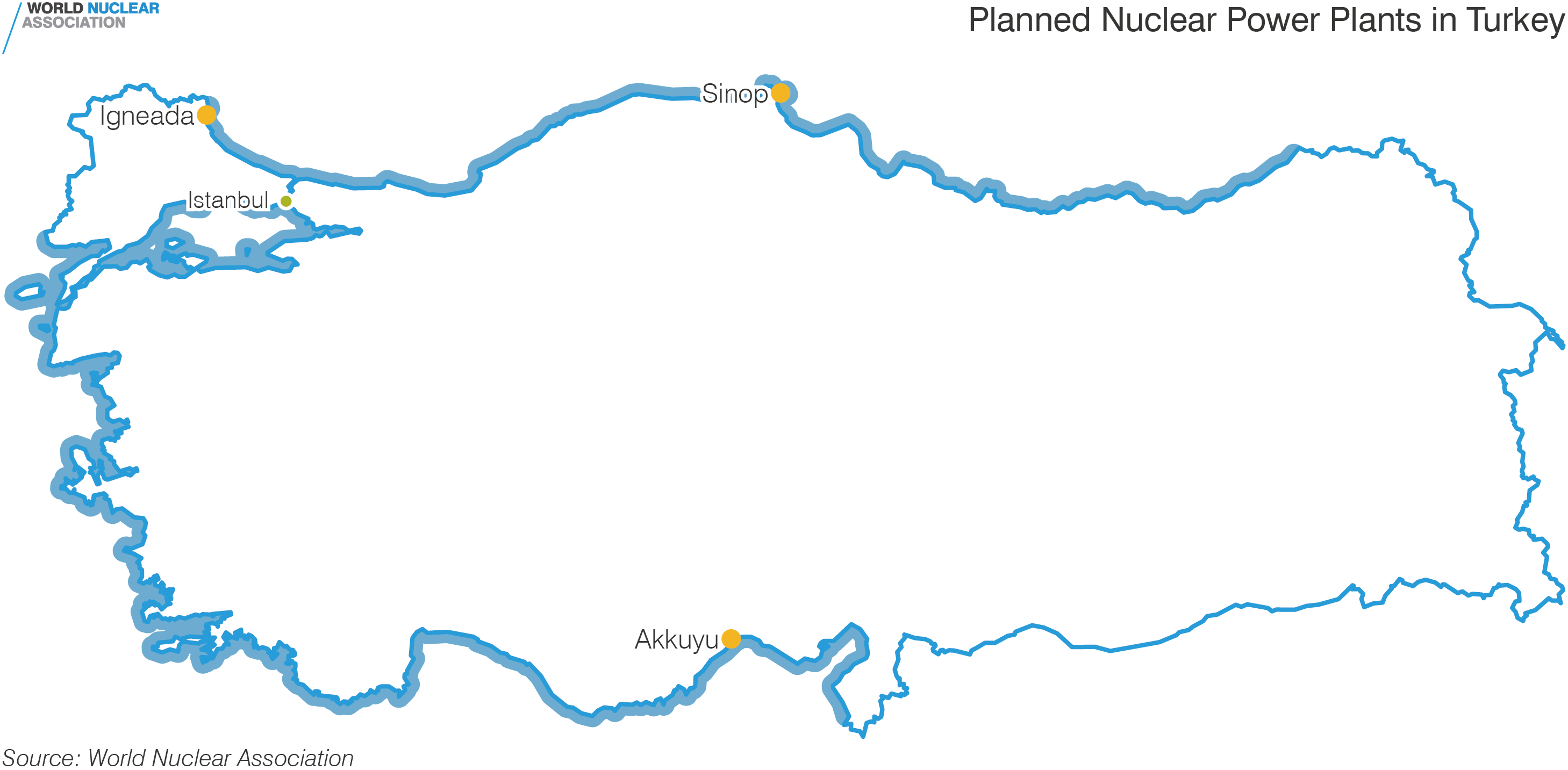 Planned Nuclear Power Plants in Turkey